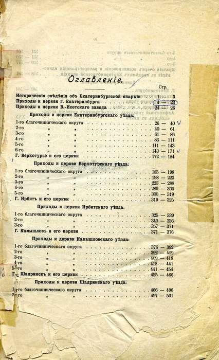 Алфавитный перечень церквей рязанской епархии